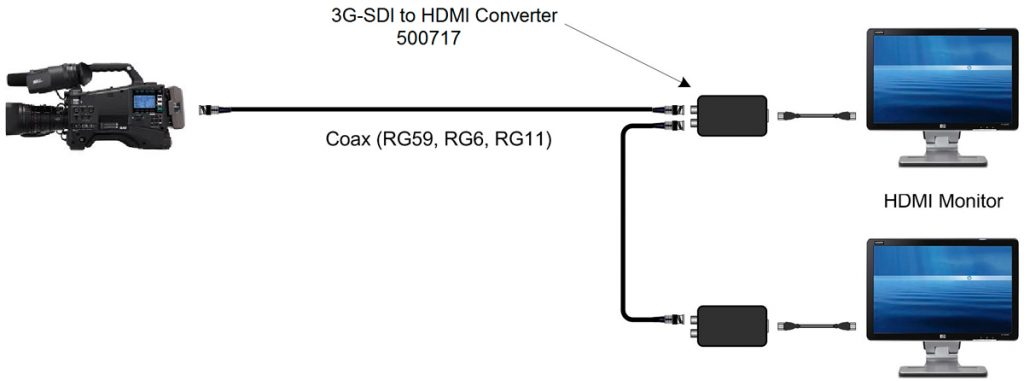 3G-SDI-to-HDMI-Converter_02