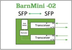 barnmini-front-02