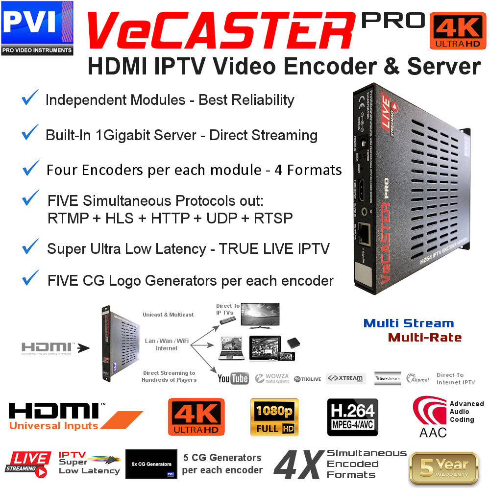 vecaster pro 4k ultra high definition ip streaming hardware encoder