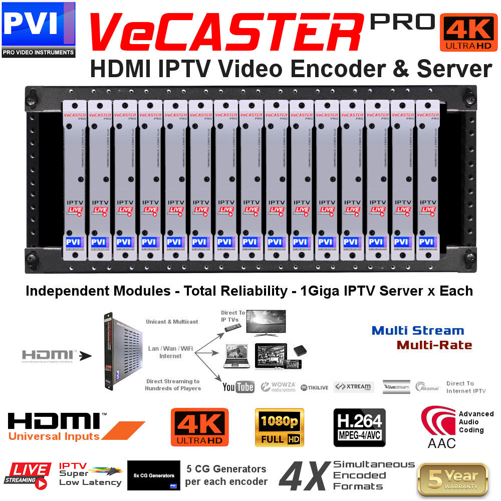 hd 4k whole house hdmi video distribution how to diagram