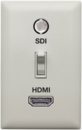 Selectable HDMI and SDI Inputs and Simultaneous Outputs