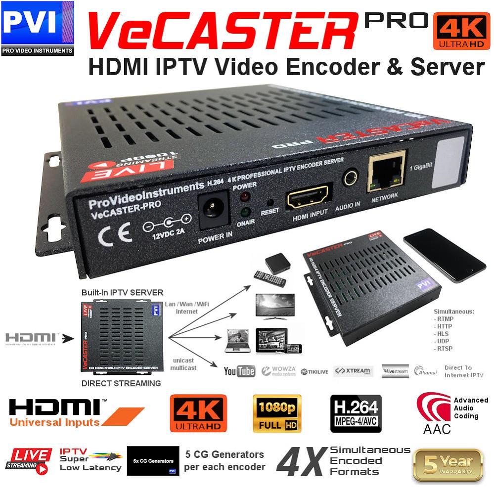 vecaster pro 4k