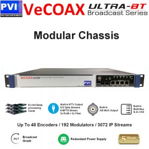 vecoax ultra-bt modular chassis