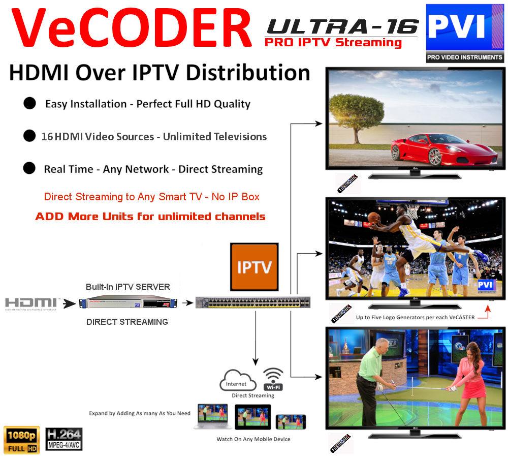 vecoder ultra 16_2