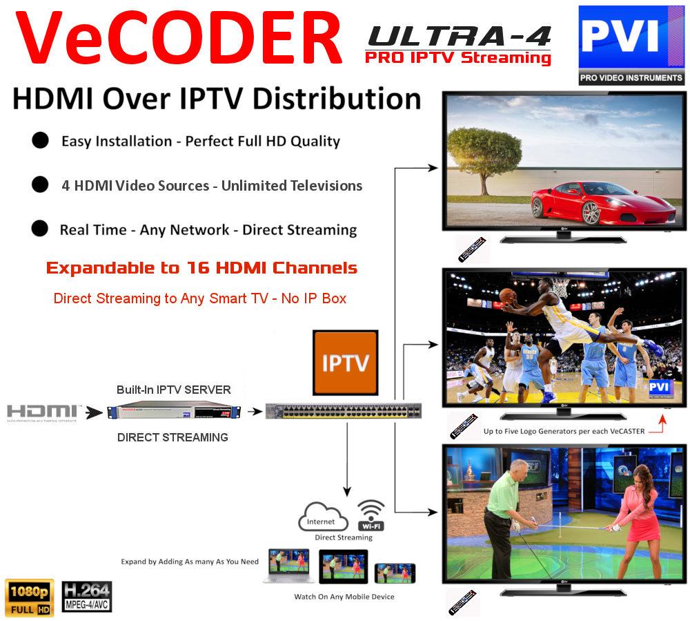 vecoder ultra 4_2