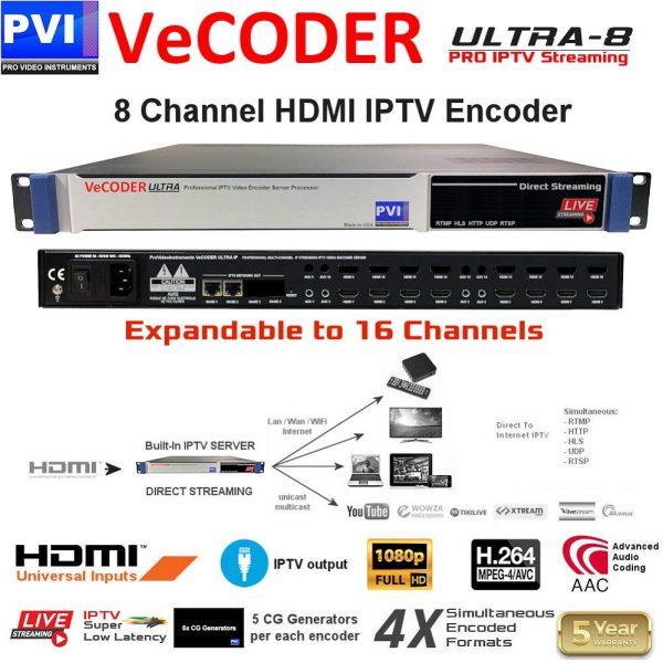 vecoder ultra 8