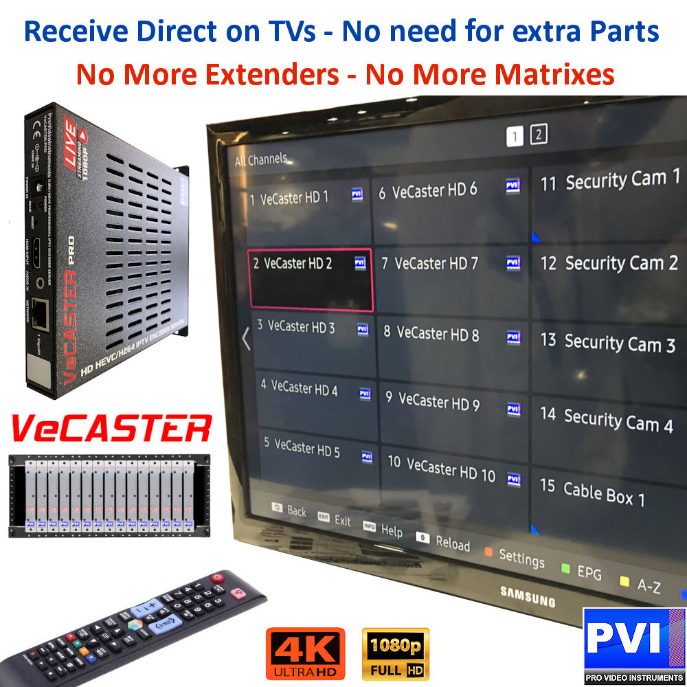 vecoder ultra series2
