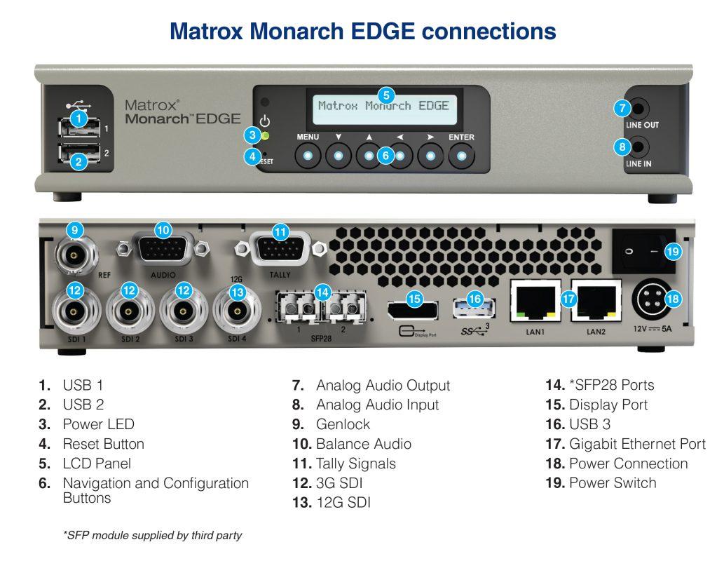 Maonrahc EDGE